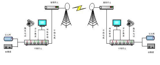 微波连接线路图